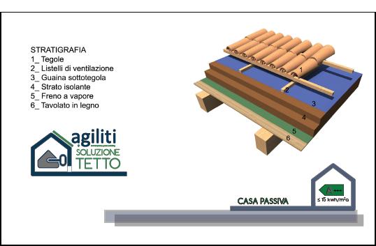 http://www.agiliti.it/wp-content/uploads/2017/03/SOLUZIONI-COSTRUTTIVE_TETTO.png