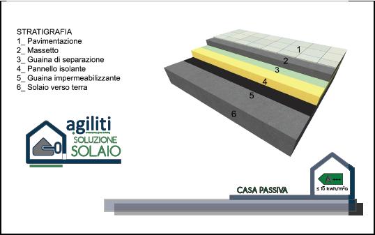 http://www.agiliti.it/wp-content/uploads/2017/03/SOLUZIONI-COSTRUTTIVE_solaio.png